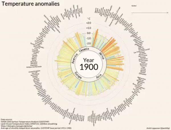 Vídeo de la NASA muestra cómo ha aumentado la temperatura en la Tierra desde 1900